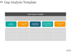 Gap Analysis Template 1 Ppt PowerPoint Presentation Outline Example Topics