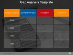 Gap Analysis Template 2 Ppt PowerPoint Presentation Gallery Inspiration