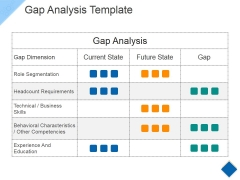 Gap Analysis Template Ppt PowerPoint Presentation Inspiration Design Templates