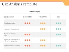 Gap Analysis Template Ppt PowerPoint Presentation Show Styles