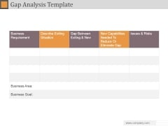 Gap Analysis Template Ppt PowerPoint Presentation Slides