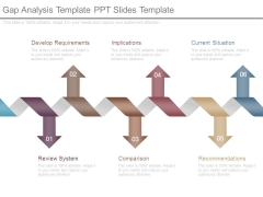 Gap Analysis Template Ppt Slides Template