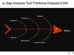 Gap Analysis Tool Fishbone Analysis 6 MS Ppt PowerPoint Presentation Summary Graphic Images