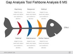 Gap Analysis Tool Fishbone Analysis 6 Ms Ppt PowerPoint Presentation Ideas Slides