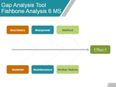 Gap Analysis Tool Fishbone Analysis 6 Ms Ppt Powerpoint Presentation Summary Samples