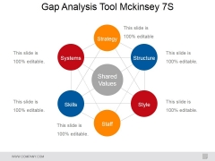 Gap Analysis Tool Mckinsey 7S Ppt PowerPoint Presentation File Example