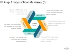 Gap Analysis Tool Mckinsey 7S Ppt PowerPoint Presentation Inspiration Demonstration