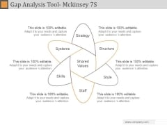 Gap Analysis Tool Mckinsey 7S Ppt PowerPoint Presentation Inspiration