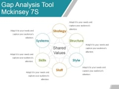 Gap Analysis Tool Mckinsey 7s Ppt Powerpoint Presentation Styles Slideshow