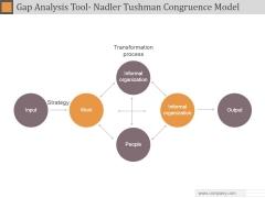 Gap Analysis Tool Nadler Tushman Congruence Model Ppt PowerPoint Presentation Samples
