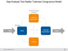 Gap Analysis Tool Nadler Tushman Congruence Model Ppt PowerPoint Presentation Slides Guidelines
