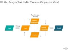 Gap Analysis Tool Nadler Tushman Congruence Model Ppt PowerPoint Presentation Styles Display