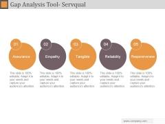 Gap Analysis Tool Servqual Ppt PowerPoint Presentation Ideas