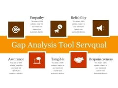 Gap Analysis Tool Servqual Ppt PowerPoint Presentation Layouts Slide Download