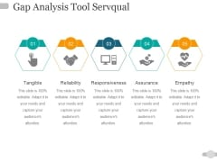 Gap Analysis Tool Servqual Ppt PowerPoint Presentation Model Maker