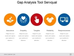 Gap Analysis Tool Servqual Ppt PowerPoint Presentation Summary Mockup