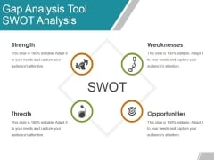 Gap Analysis Tool Swot Analysis Ppt PowerPoint Presentation Inspiration Sample