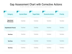 Gap Assessment Chart With Corrective Actions Ppt PowerPoint Presentation Summary Sample PDF