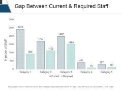 Gap Between Current And Required Staff Ppt PowerPoint Presentation File Tips