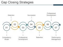 Gap Closing Strategies Ppt PowerPoint Presentation File Layout Ideas