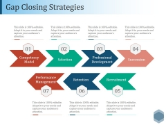 Gap Closing Strategies Ppt PowerPoint Presentation Outline Show