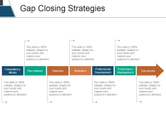 Gap Closing Strategies Ppt PowerPoint Presentation Pictures Guidelines