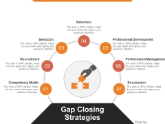 Gap Closing Strategies Ppt PowerPoint Presentation Pictures Topics