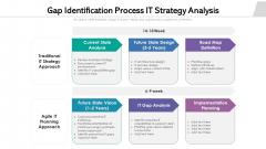 Gap Identification Process IT Strategy Analysis Ppt Slides Gridlines PDF