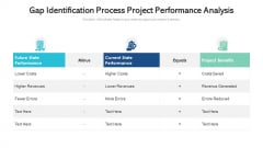 Gap Identification Process Project Performance Analysis Ppt Visual Aids Diagrams PDF