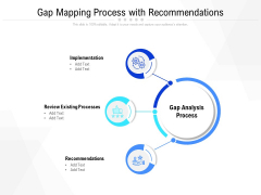 Gap Mapping Process With Recommendations Ppt PowerPoint Presentation Show File Formats PDF