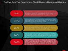 Gap Ppt PowerPoint Presentation Infographic Template Files