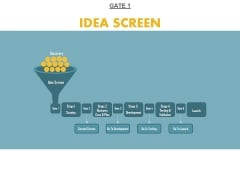 Gate 1 Idea Screen Ppt PowerPoint Presentation Styles Graphics