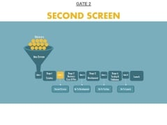 Gate 2 Second Screen Ppt PowerPoint Presentation File Design Ideas