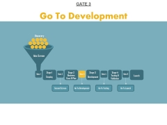 Gate 3 Go To Development Ppt PowerPoint Presentation Pictures Slide Portrait