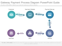 Gateway Payment Process Diagram Powerpoint Guide