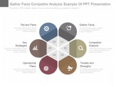 Gather Facts Competitor Analysis Example Of Ppt Presentation