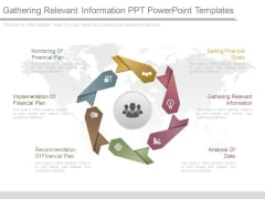 Gathering Relevant Information Ppt Powerpoint Templates