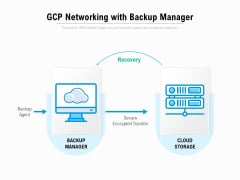 Gcp Networking With Backup Manager Ppt PowerPoint Presentation Portfolio Model