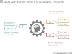 Gear With Human Brain For Audience Research Good Ppt PowerPoint Presentation Tips
