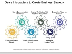 Gears Infographics To Create Business Strategy Ppt PowerPoint Presentation Pictures Icon