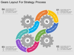 Gears Layout For Strategy Process Powerpoint Template