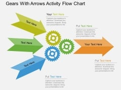 Gears With Arrows Activity Flow Chart Powerpoint Template