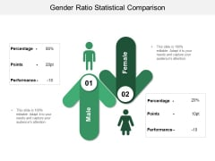 Gender Ratio Statistical Comparison Ppt PowerPoint Presentation Pictures Outfit