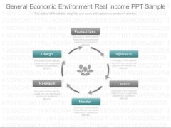 General Economic Environment Real Income Ppt Sample