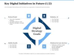 Generate Digitalization Roadmap Business Key Digital Initiatives Future Portal Elements PDF