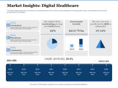 Generate Digitalization Roadmap Business Market Insights Digital Healthcare Structure PDF