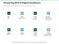 Generate Digitalization Roadmap Business Measuring ROI Of Digital Healthcare Download PDF