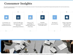 Generate Digitalization Roadmap For Business Consumer Insights Pictures PDF