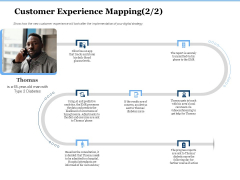 Generate Digitalization Roadmap For Business Customer Experience Mapping Levels Microsoft PDF