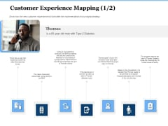 Generate Digitalization Roadmap For Business Customer Experience Mapping Thomas Elements PDF